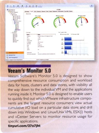 Veeam Monitor 5.0