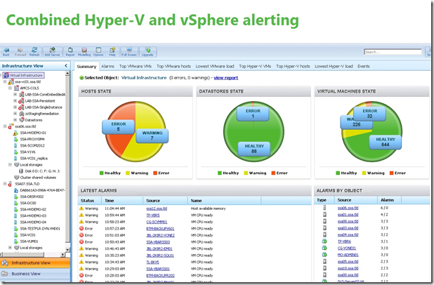 Veeam ONE alarms dashboard