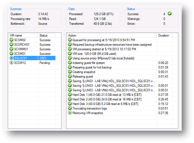 example of a Backup job in the current Veeam Backup & Replication