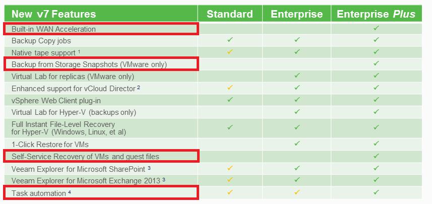 vmware vsphere enterprise plus crack