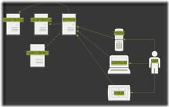RDP Appliance for Hyper-V Server. Architecture
