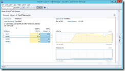 Veeam Task Manager for Hyper-V