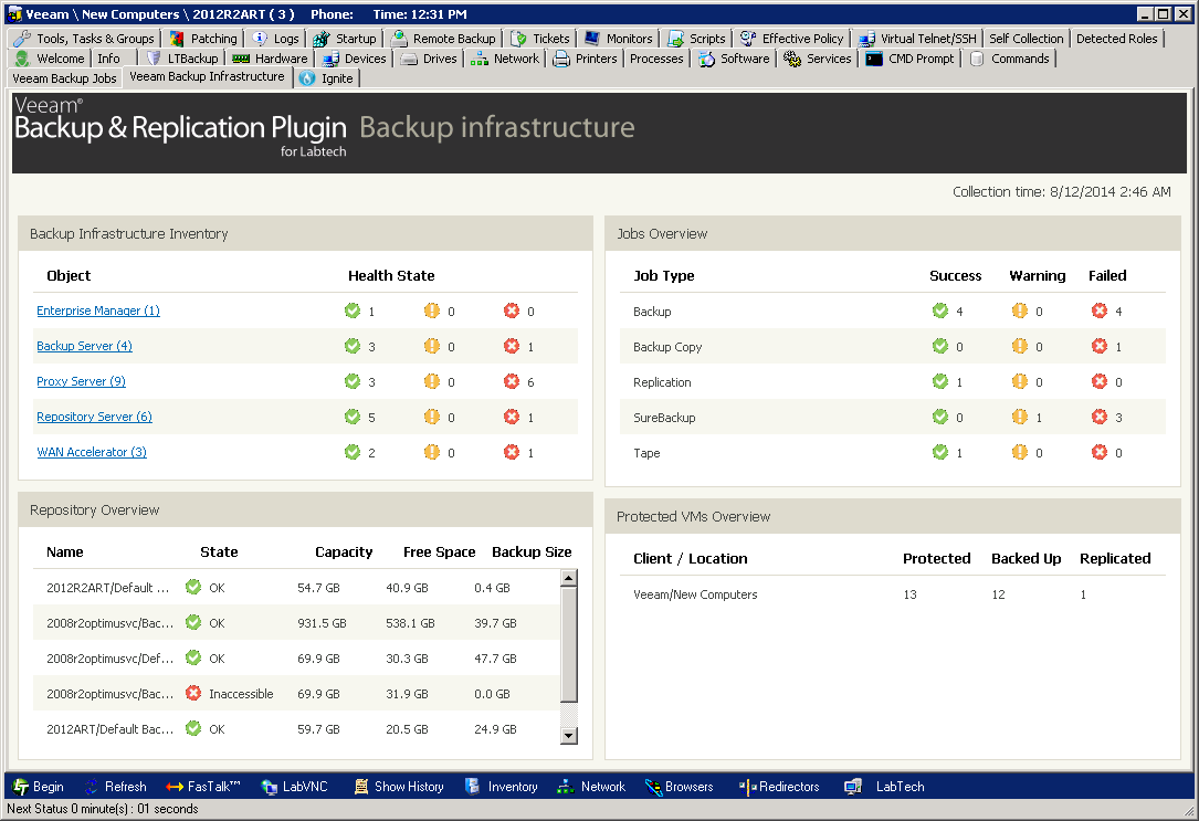 Veeam Backup & Replication Plug-in for LabTech: Backup Infrastructure Dashboard
