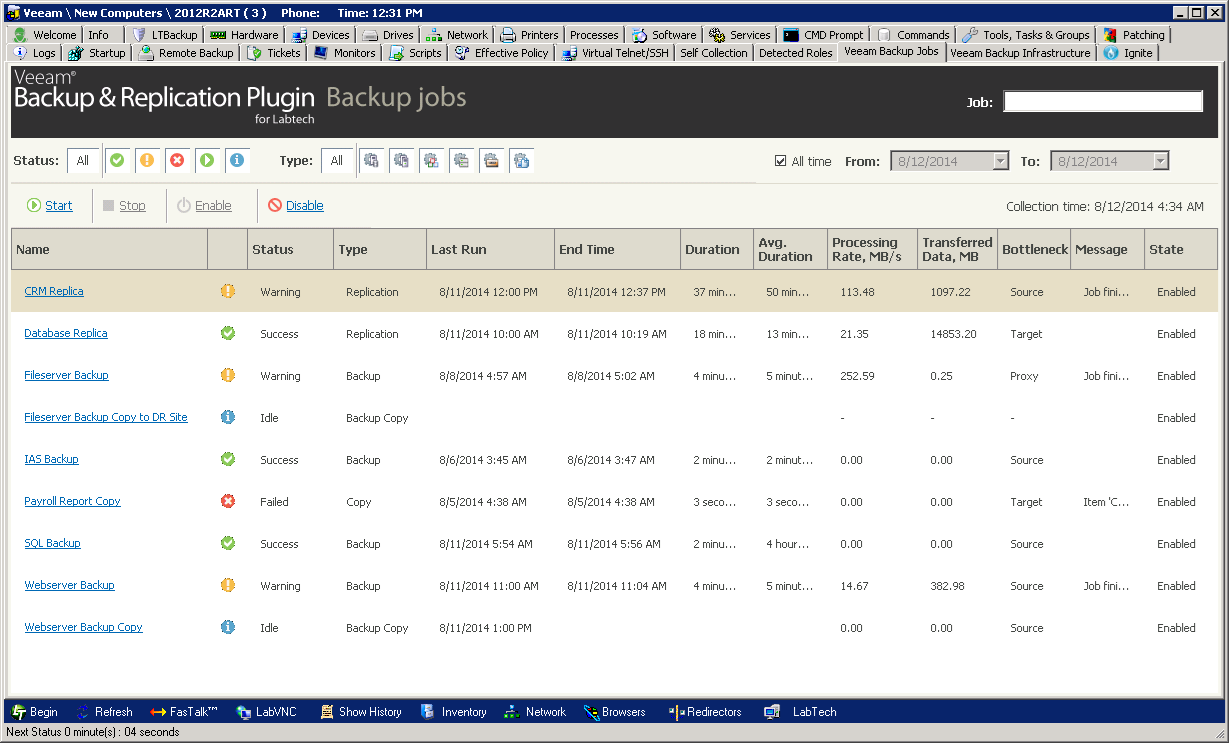 Veeam Backup & Replication Plug-in for LabTech: Backup Jobs Dashboard