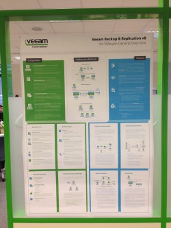 A0 poster for your office! Veeam Backup & Replication v8 for VMware