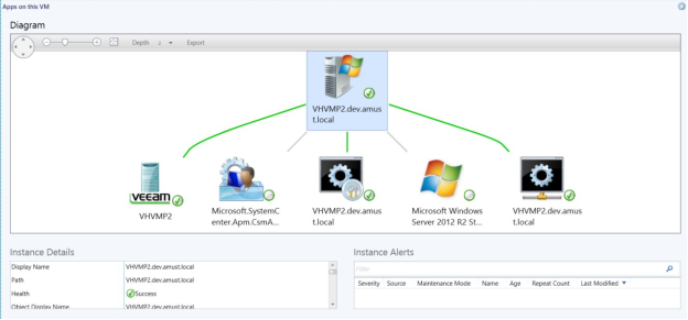 Apps on this VM – allows you to browse into the Ops Mgr agent and the apps managed there