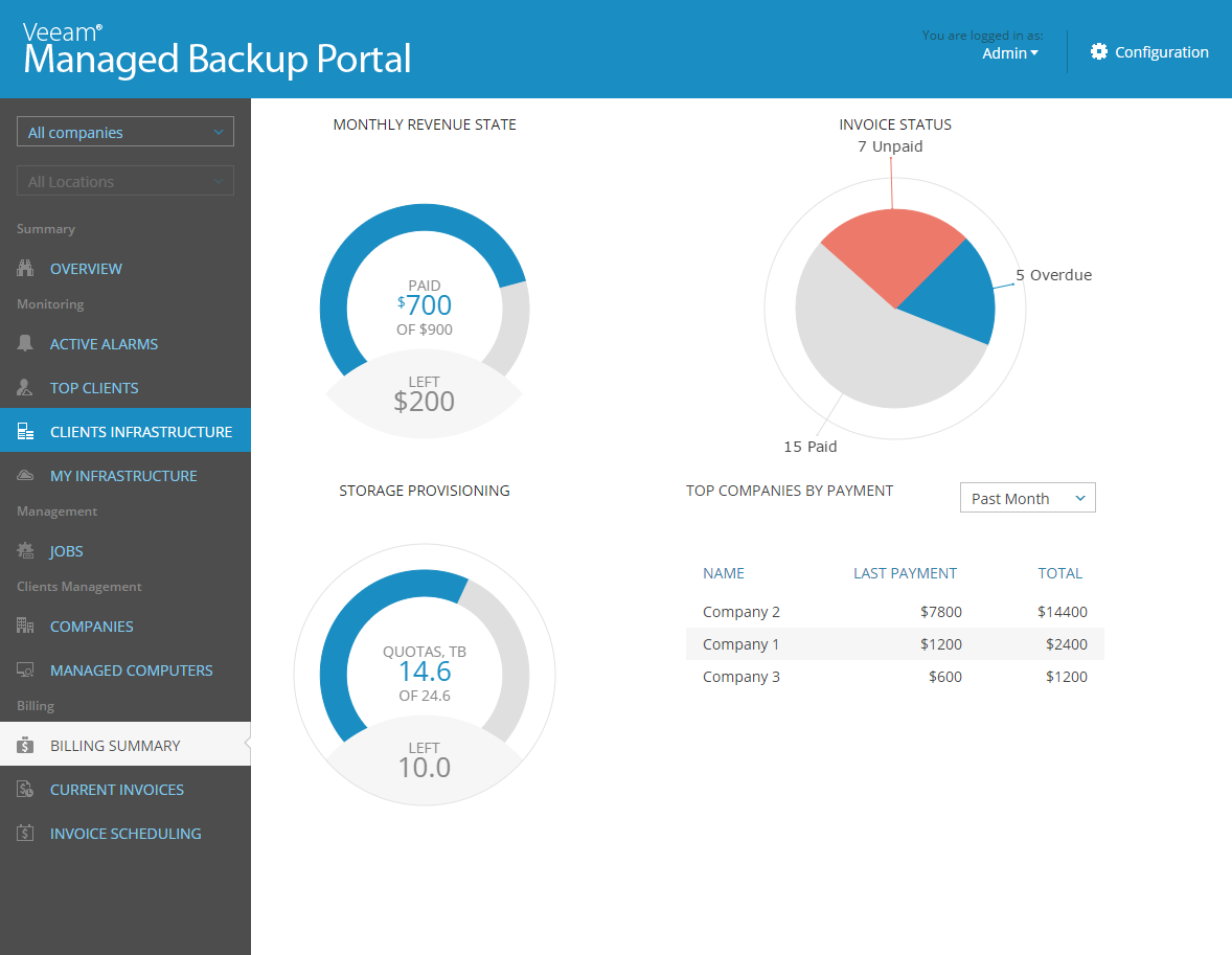 announcing  veeam managed backup portal for service providers