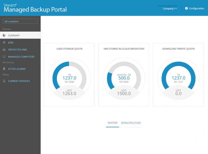 Announcement: Veeam Managed Backup Portal for Service Providers and resellers