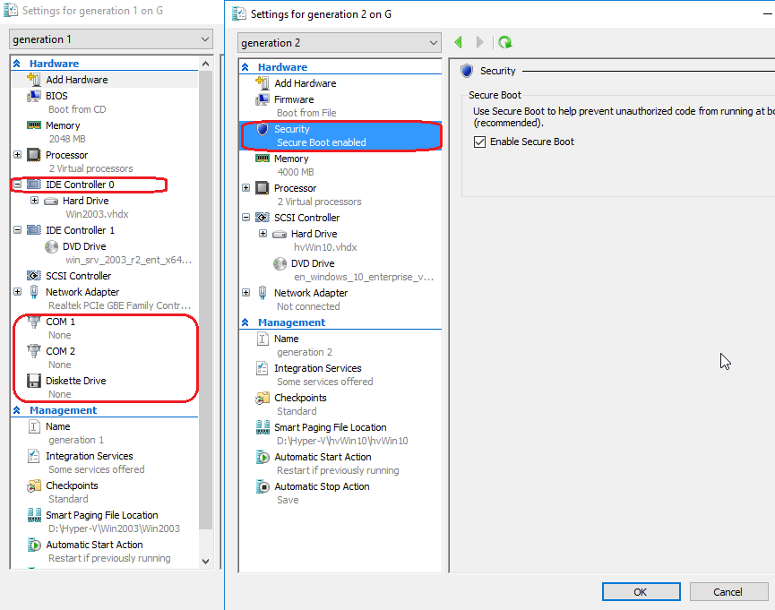 Hyper-V generation 1 and generation 2 compared