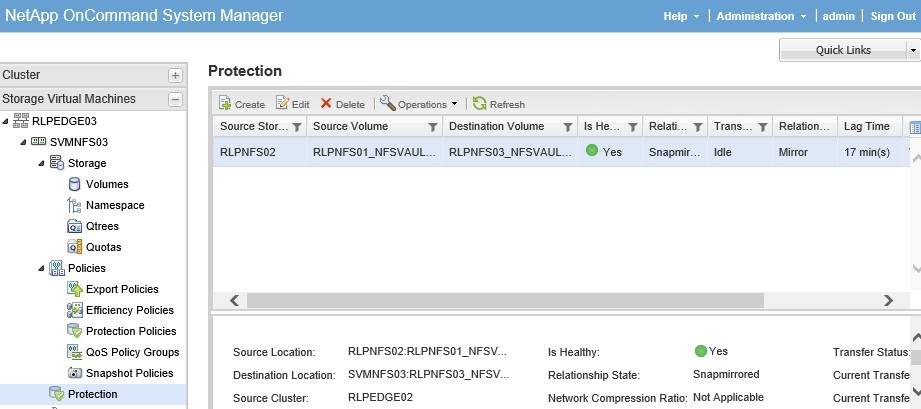Availability with NetApp cascaded SnapMirror and Veeam