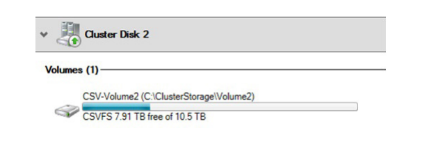 Figure 4. The OS size reported by CSV vs the actual space consumed on the SAN