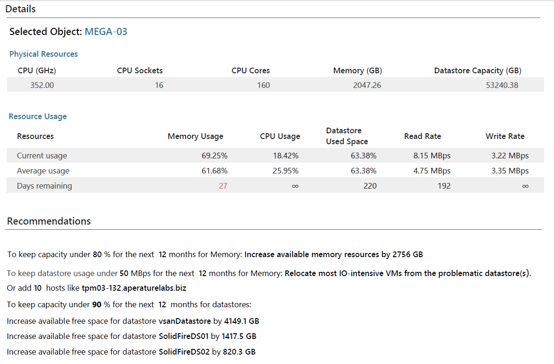 Veeam ONE Capacity Planning Report for VMware vSphere