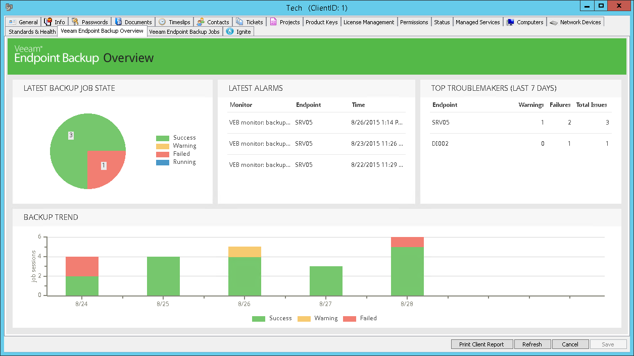 Veeam Plug-in & Endpoint Backup for LabTech