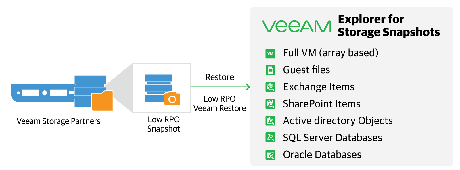 veeam_explorer_for_storage_snapshots.png
