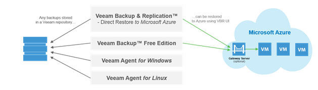 veeam-agent-for-windows-cloud-based.jpg