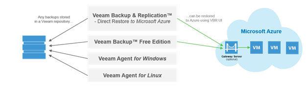 veeam-agent-for-windows-cloud-based.jpg