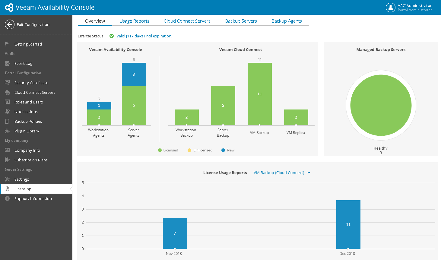 Capture an overview of rental usage of Veeam products for easy monthly reporting