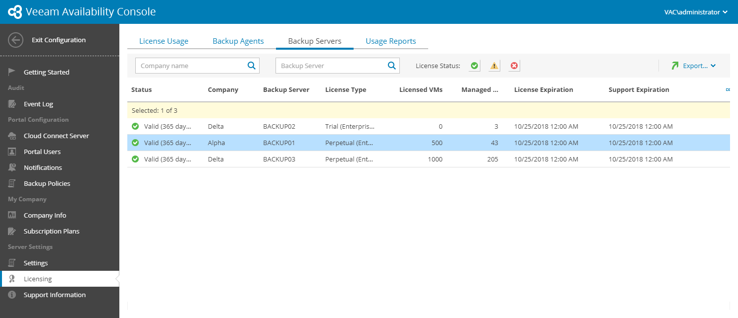Gain consolidated view of license usage details for all types of managed backup infrastructures