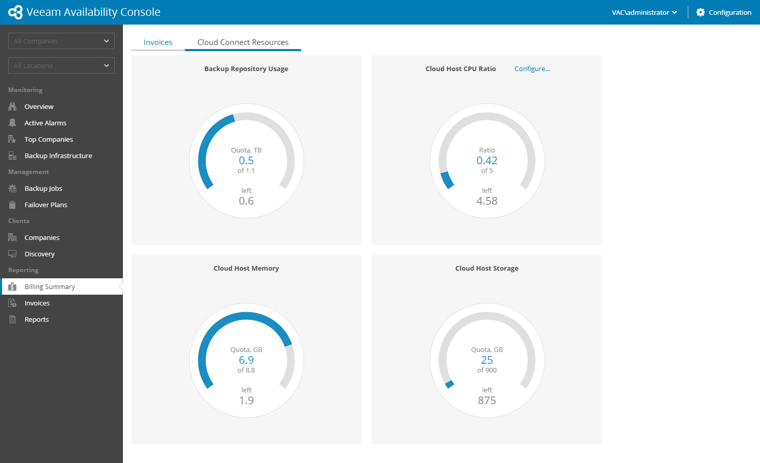 Monitor Cloud Connect resource consumption by managed clients