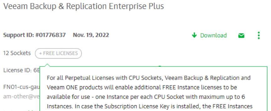 Veeam Backup Essentials FAQ – licensing, price questions