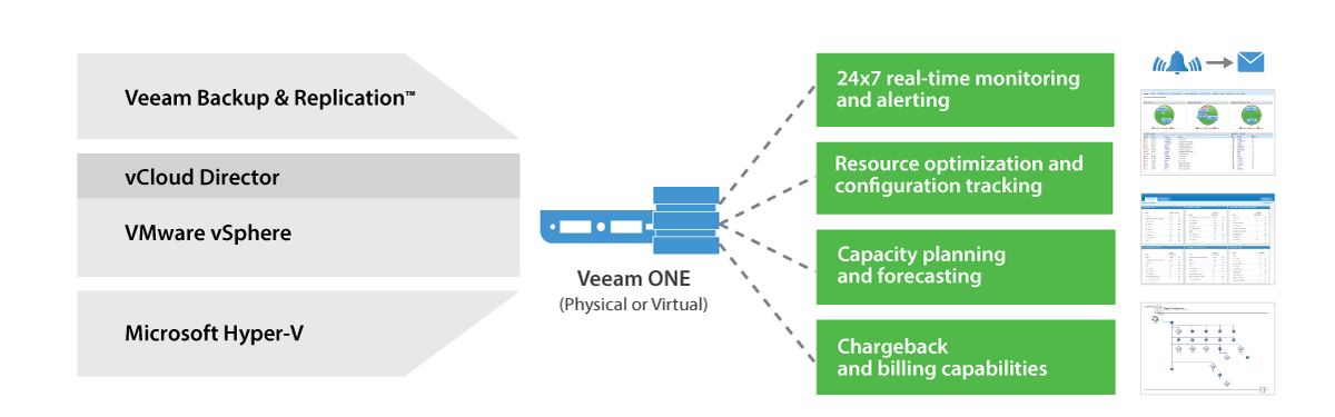 veeam_one_9.5_new.png
