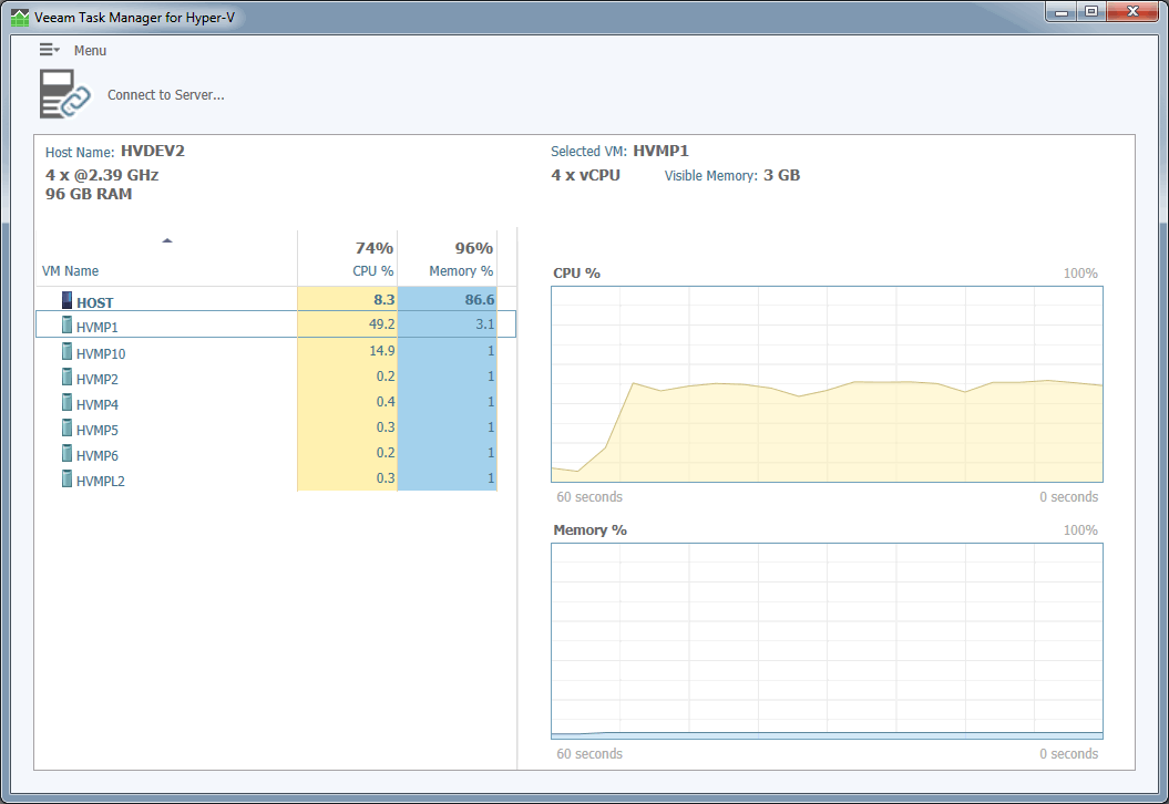 veeam_task_manager_for_hyperv_screenshot.png