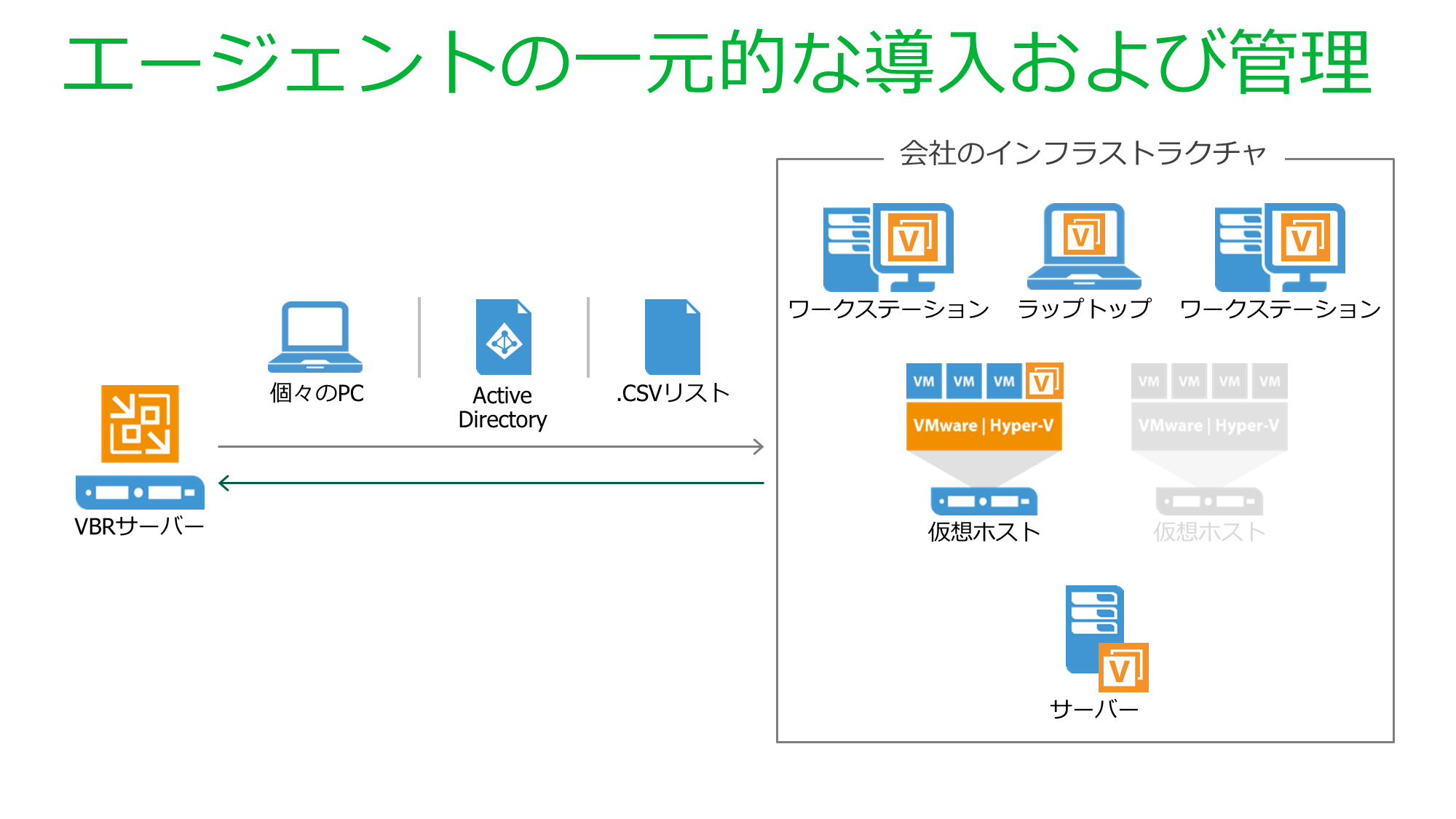 cr_u3_centralized_agent_management_jp.png