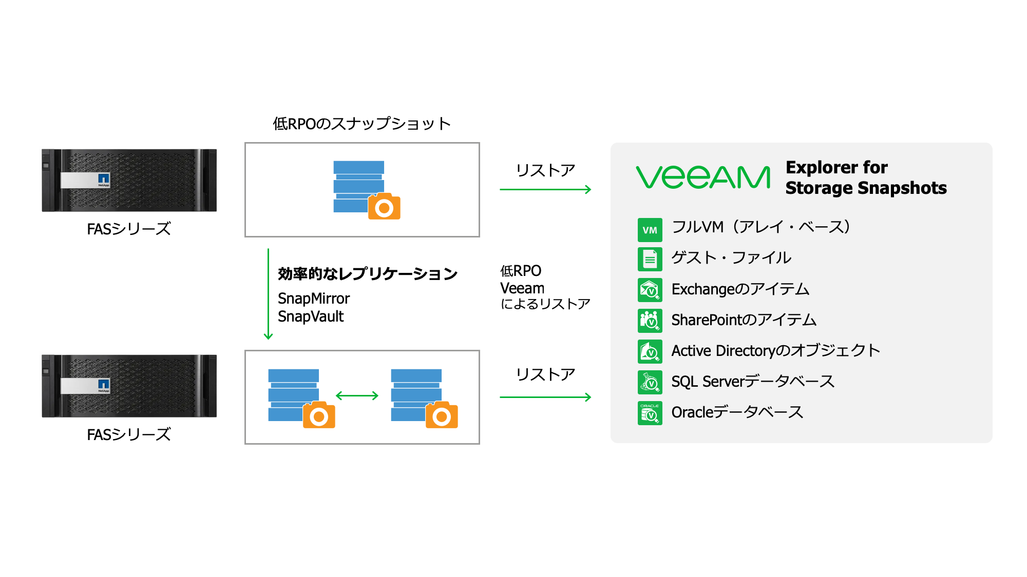 integration_with_netapp_jp.png