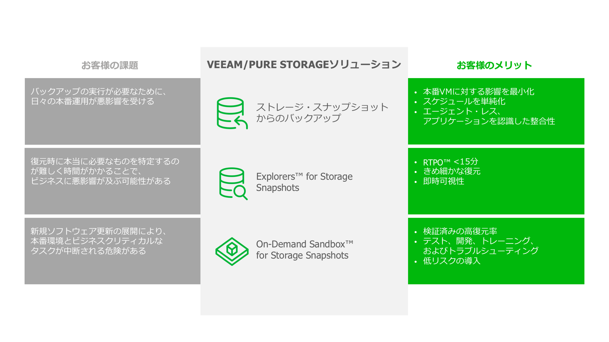 pure_storage_diagram_jp.png