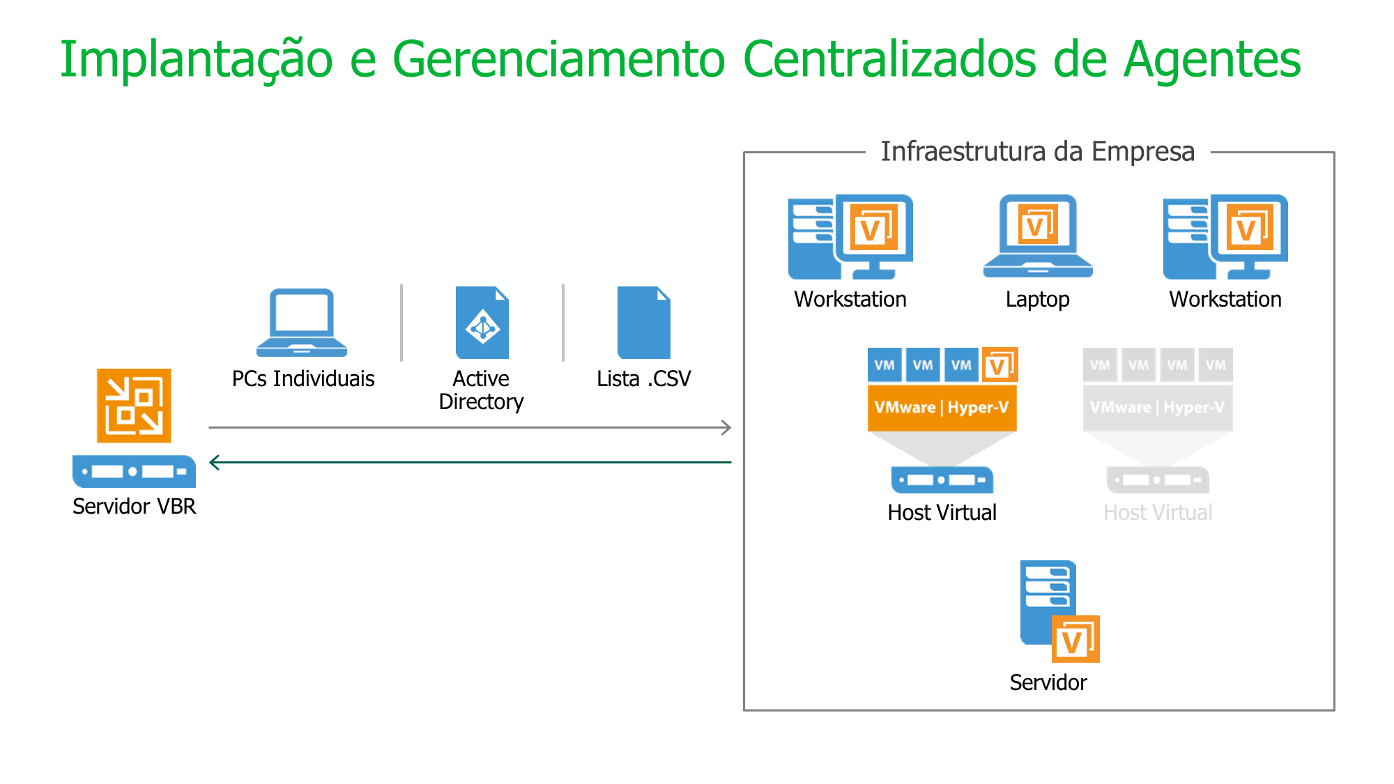 cr_u3_centralized_agent_management_br.png