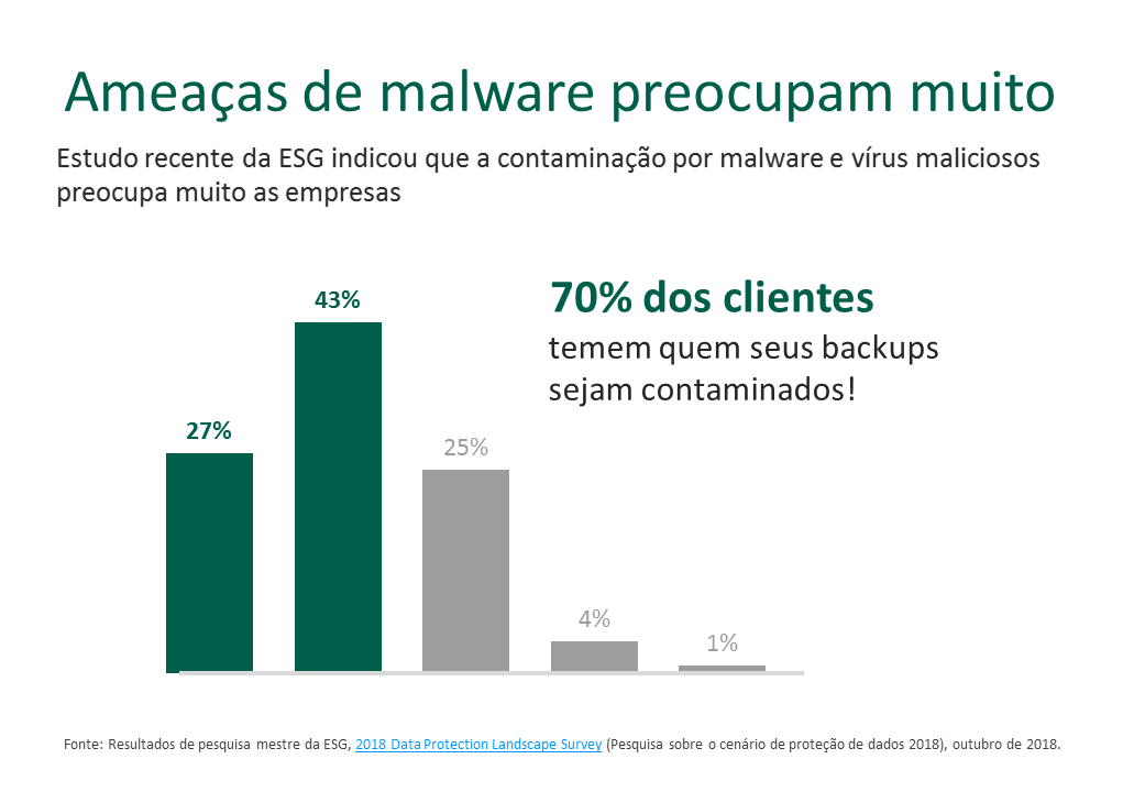 datalabs-secure-restore-br.png