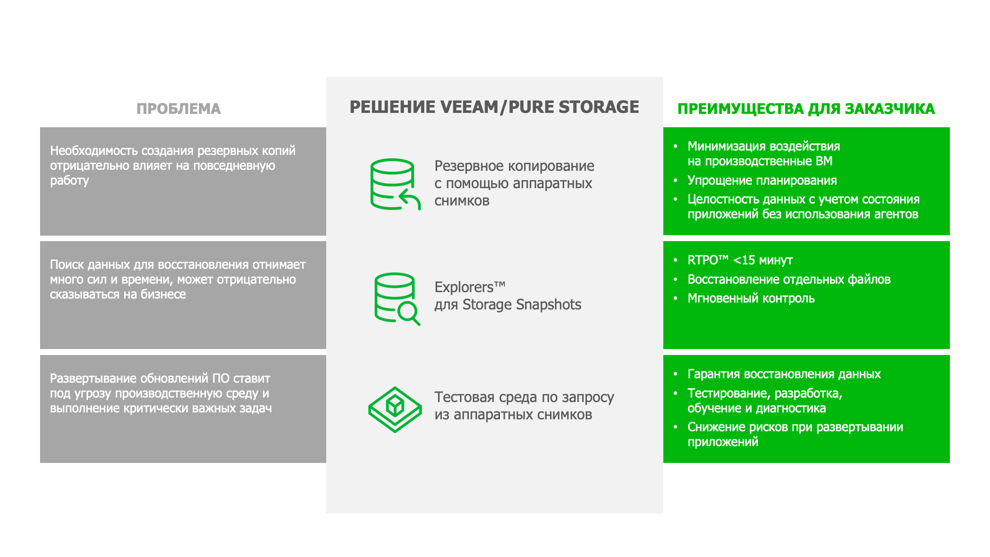 pure_storage_diagram_ru.png