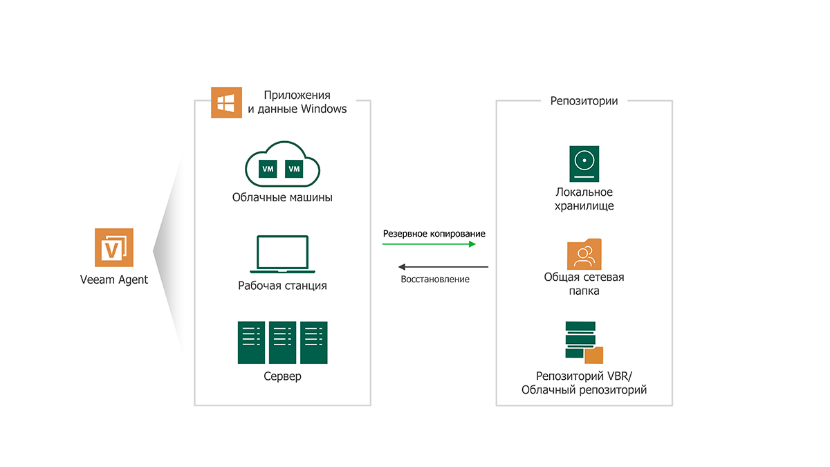 veeam-agent-for-windows-overview-new-ru.png