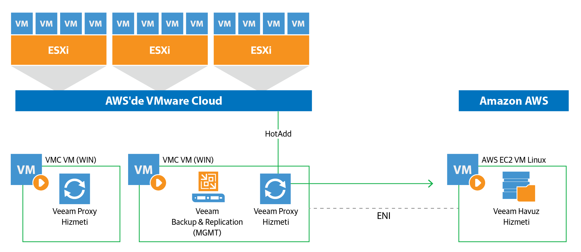 vmware-aws_tr.png