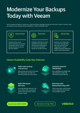 Infographics: Modernize Your Backups Today with Veeam