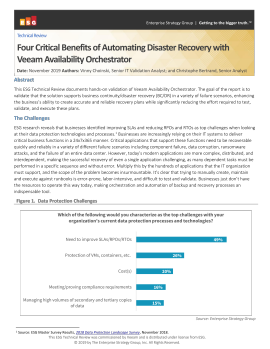 4 Critical Benefits of Automating Disaster Recovery